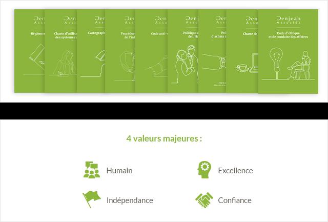 1-Chartes et valeurs